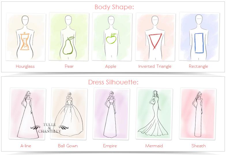 Quelle robe de soiree pour ma morphologie